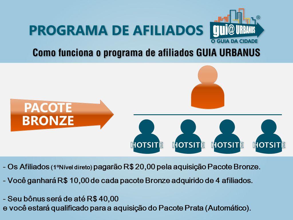 - Os Afiliados (1ºNível direto) pagarão R$ 20,00 pela aquisição Pacote Bronze.