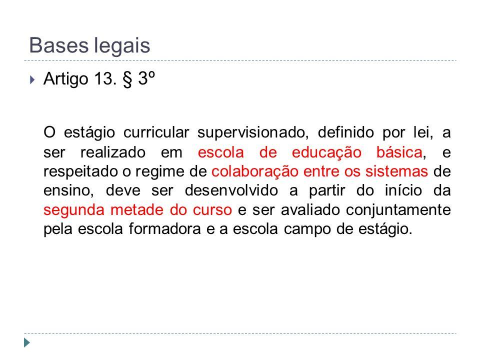 Bases Legais  Normatização do IFSULDEMINAS – Resolução 059/2010  Artigo 7º- É de responsabilidade do estudante conseguir oportunidade de estágio, o mesmo deverá pesquisar e entrar em contato com instituições públicas ou privadas, porém, em qualquer situação, antes de iniciar o estágio, deverá comunicar- se com a Coordenação do Curso, e dirigir-se a Seção de Estágio da Coordenadoria de Integração Escola Comunidade - CIEC para celebrar o Termo de Compromisso(obrigatório).