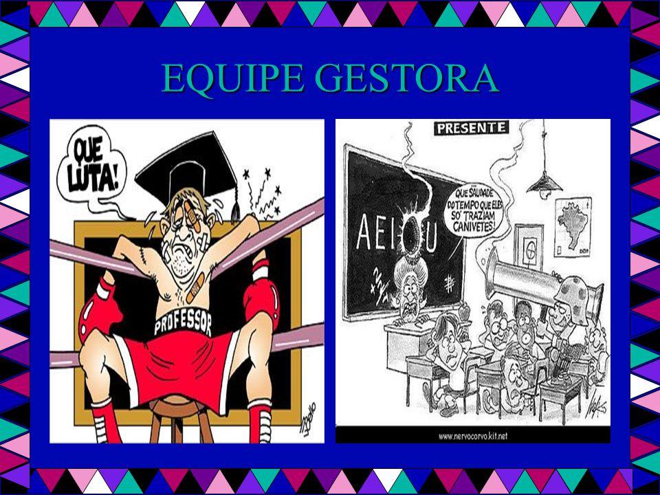 EQUIPE GESTORA
