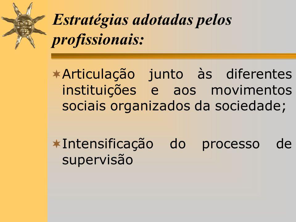 Estratégias adotadas pelos profissionais:  Articulação junto às diferentes instituições e aos movimentos sociais organizados da sociedade;  Intensificação do processo de supervisão