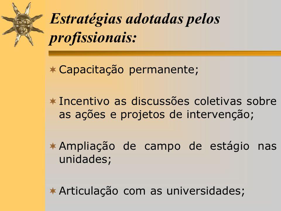 Estratégias adotadas pelos profissionais:  Capacitação permanente;  Incentivo as discussões coletivas sobre as ações e projetos de intervenção;  Ampliação de campo de estágio nas unidades;  Articulação com as universidades;