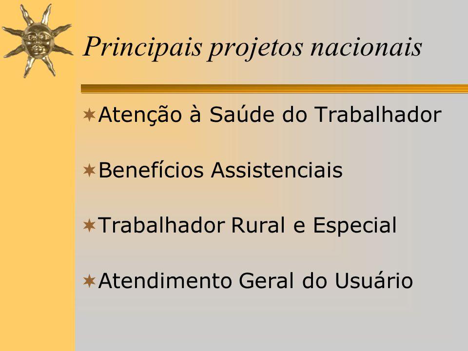 Principais projetos nacionais  Atenção à Saúde do Trabalhador  Benefícios Assistenciais  Trabalhador Rural e Especial  Atendimento Geral do Usuário