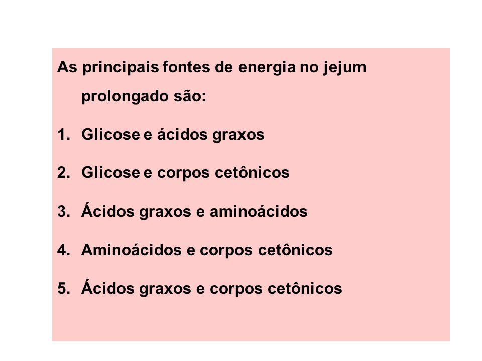 As principais fontes de energia no jejum prolongado são: 1.Glicose e ácidos graxos 2.Glicose e corpos cetônicos 3.Ácidos graxos e aminoácidos 4.Aminoácidos e corpos cetônicos 5.Ácidos graxos e corpos cetônicos