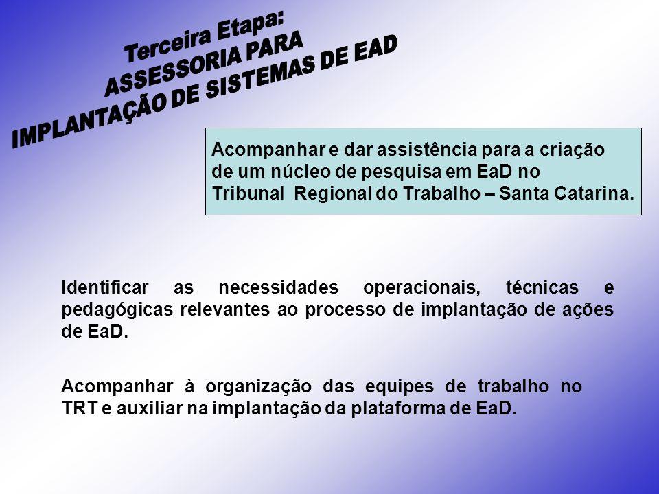 Identificar as necessidades operacionais, técnicas e pedagógicas relevantes ao processo de implantação de ações de EaD. Acompanhar à organização das e