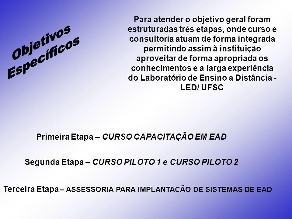 Para atender o objetivo geral foram estruturadas três etapas, onde curso e consultoria atuam de forma integrada permitindo assim à instituição aprovei