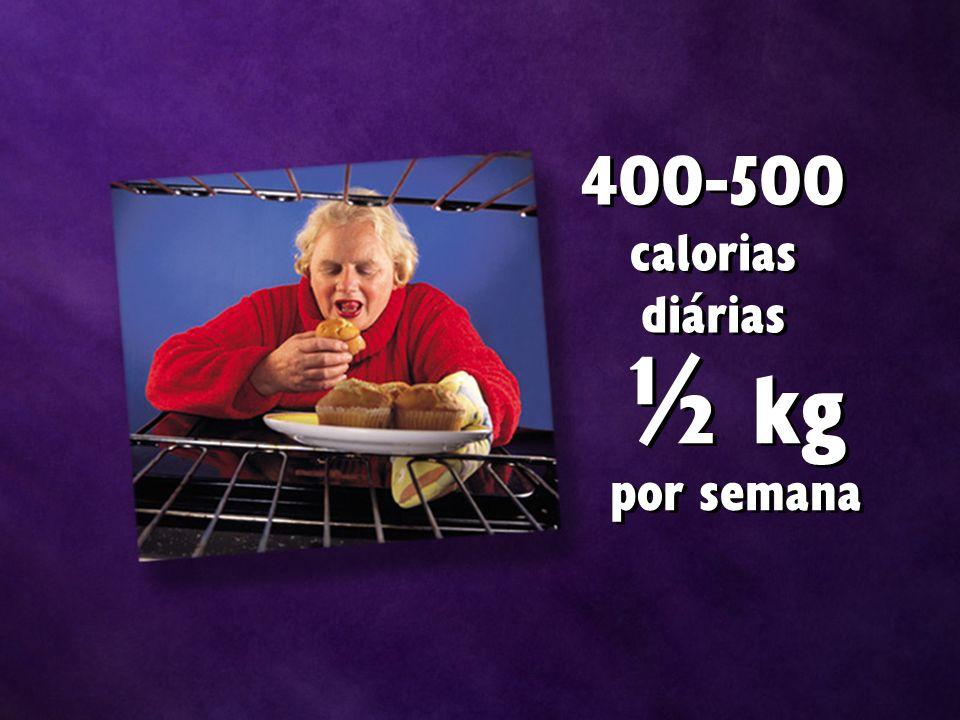 400-500 calorias diárias 400-500 calorias diárias ½ kg por semana ½ kg por semana