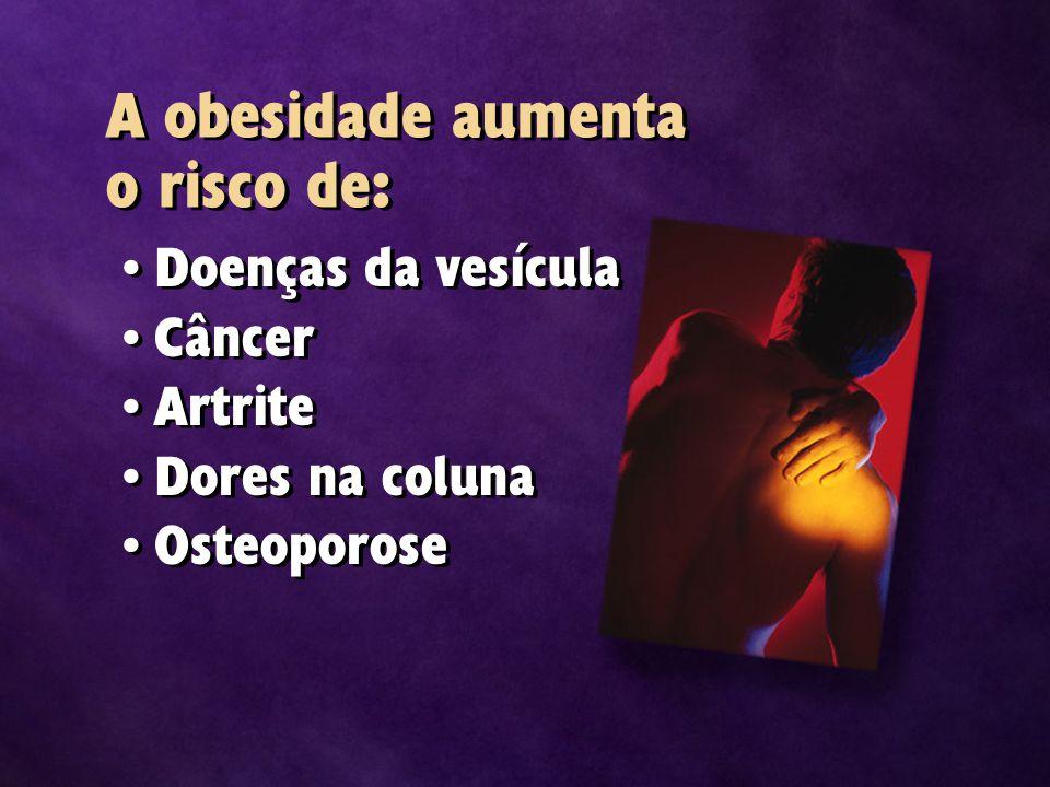 Doenças da vesícula Câncer Artrite Dores na coluna Osteoporose Doenças da vesícula Câncer Artrite Dores na coluna Osteoporose A obesidade aumenta o risco de: