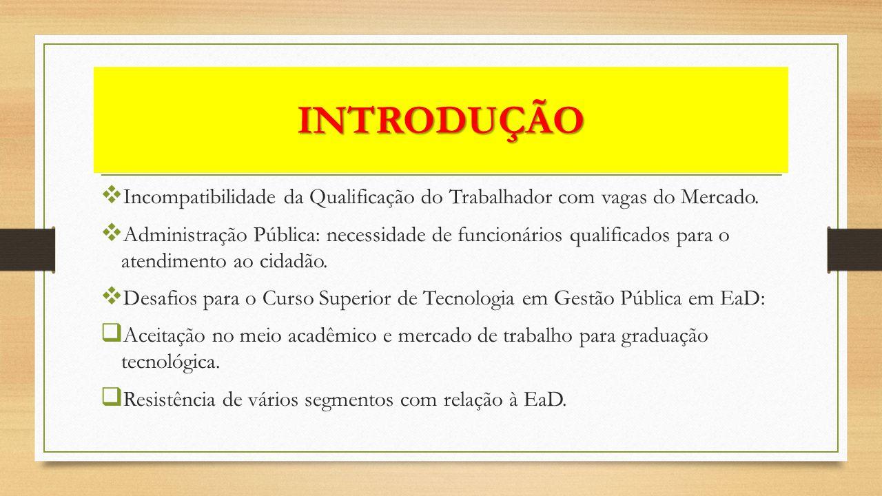 OBJETIVO Descrever a metodologia desenvolvida para a criação e implantação de um Curso Superior de Tecnologia em Gestão Pública, na modalidade de EaD, em padrões elevados.