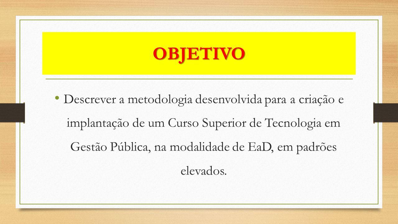 REFERENCIAL TEÓRICO  Base legal:  Catálogo Nacional dos Cursos Superiores de Tecnologia.