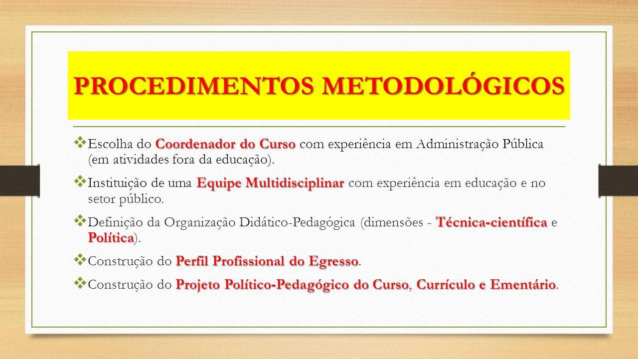 APRESENTAÇÃO E DISCUSSÃO DOS RESULTADOS Organização didático-pedagógica prevê uma disciplina por mês em curso modular.