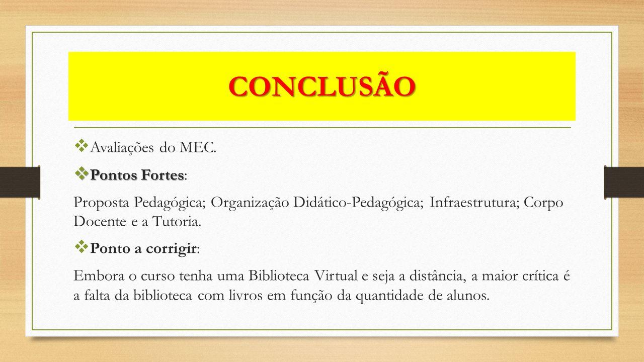 FIM OBRIGADO Professor Antonio Fernando Vieira Ney AVM Faculdade Integrada Telefone (21) 2531.1344
