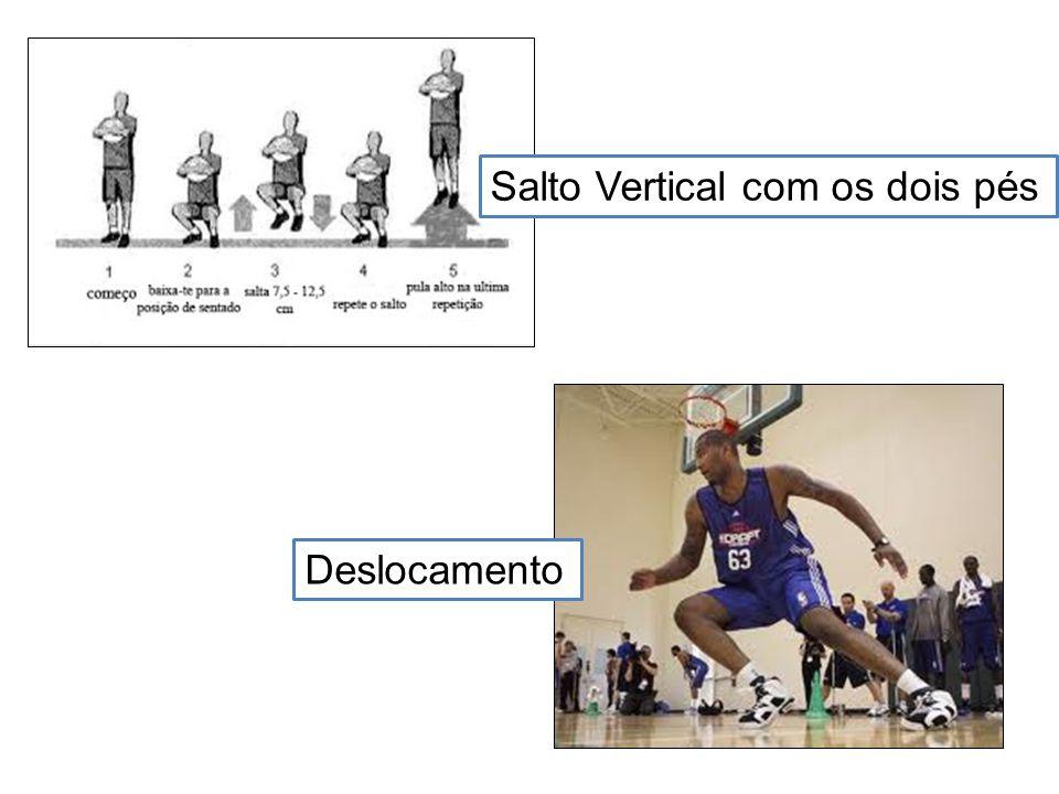 MANEJO DE BOLA Definição: Noções de peso, tamanho e movimentos da bola de modo a conseguir melhor maneira de segurar ou manipular a mesma.