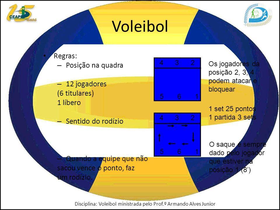 Voleibol Regras: – Posição na quadra – 12 jogadores (6 titulares) 1 líbero – Sentido do rodízio – Quando a equipe que não sacou vence o ponto, faz um rodízio.