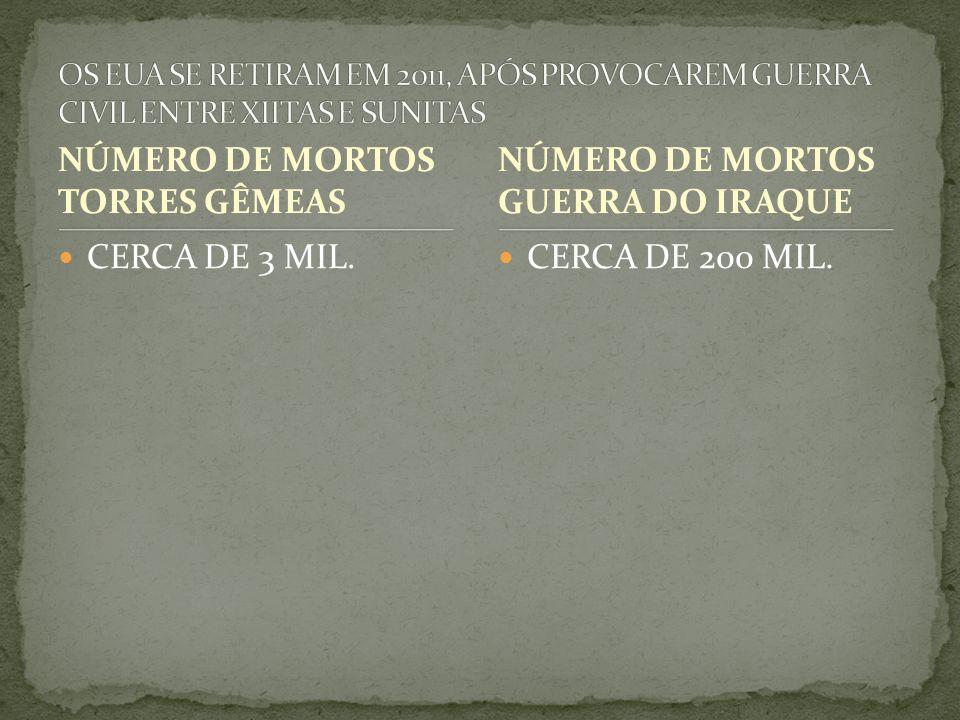 NÚMERO DE MORTOS TORRES GÊMEAS CERCA DE 3 MIL. CERCA DE 200 MIL. NÚMERO DE MORTOS GUERRA DO IRAQUE