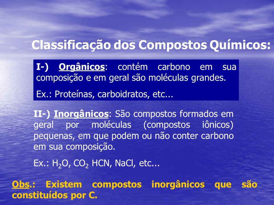Classificação dos Compostos Químicos: I-) Orgânicos: contém carbono em sua composição e em geral são moléculas grandes. Ex.: Proteínas, carboidratos,