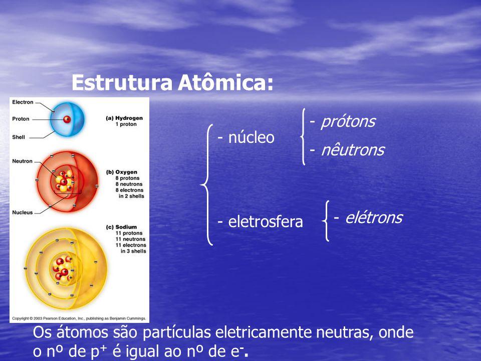 Estrutura Atômica: - núcleo - prótons - nêutrons - eletrosfera - elétrons Os átomos são partículas eletricamente neutras, onde o nº de p + é igual ao