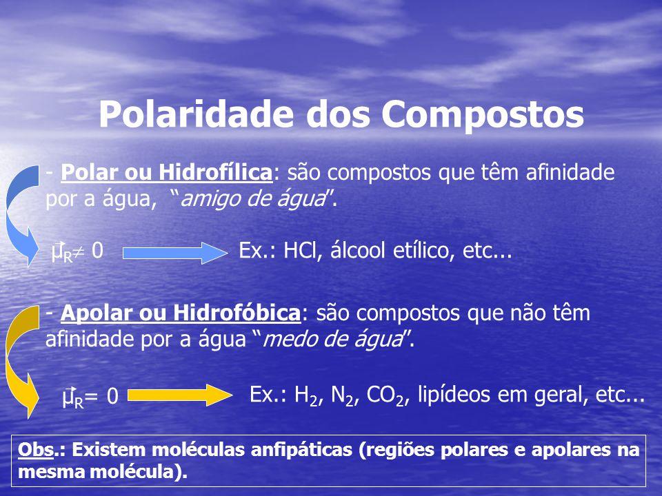 """Polaridade dos Compostos - Polar ou Hidrofílica: são compostos que têm afinidade por a água, """"amigo de água"""". - Apolar ou Hidrofóbica: são compostos q"""