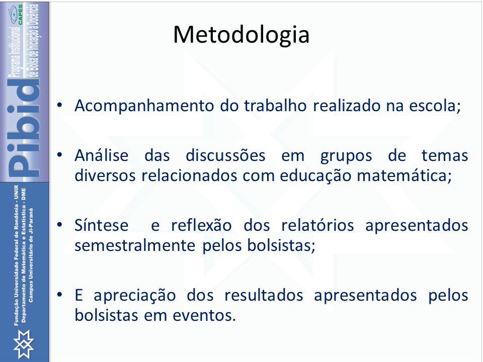 Metodologia Acompanhamento do trabalho realizado na escola; Análise das discussões em grupos de temas diversos relacionados com educação matemática; S