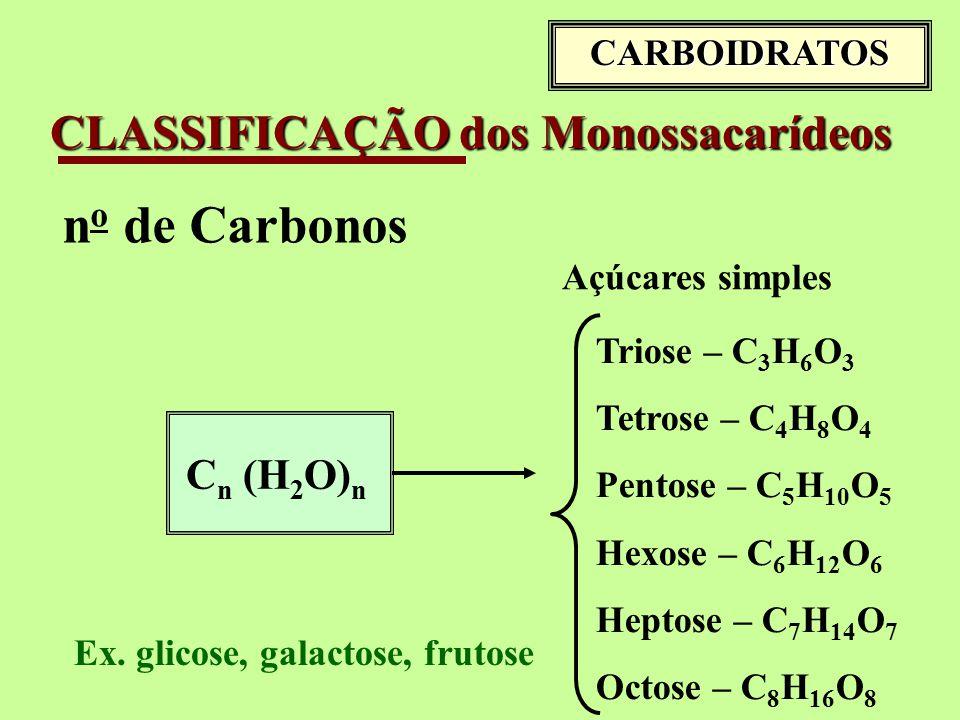 CLASSIFICAÇÃO dos Monossacarídeos n o de Carbonos Açúcares simples C n (H 2 O) n Triose – C 3 H 6 O 3 Tetrose – C 4 H 8 O 4 Pentose – C 5 H 10 O 5 Hexose – C 6 H 12 O 6 Heptose – C 7 H 14 O 7 Octose – C 8 H 16 O 8 Ex.