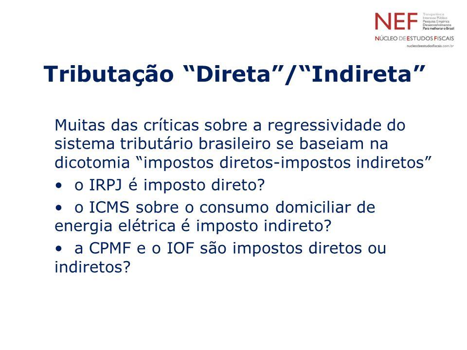 "Apresenta��o ""Justi�a e Tributa��o no Brasil Isaias Coelho N�cleo ..."