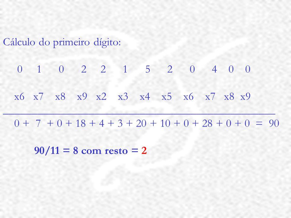 Cálculo do primeiro dígito: 0 1 0 2 2 1 5 2 0 4 0 0 x6 x7 x8 x9 x2 x3 x4 x5 x6 x7 x8 x9 ________________________________________________ 0 + 7 + 0 + 18 + 4 + 3 + 20 + 10 + 0 + 28 + 0 + 0 = 90 90/11 = 8 com resto = 2