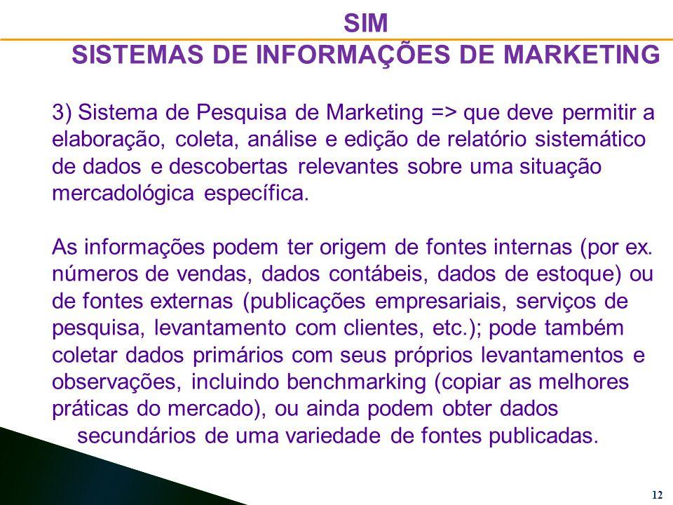 12 3) Sistema de Pesquisa de Marketing => que deve permitir a elaboração, coleta, análise e edição de relatório sistemático de dados e descobertas relevantes sobre uma situação mercadológica específica.