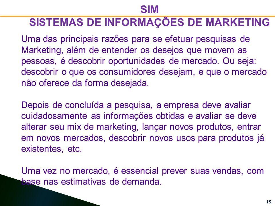 15 Uma das principais razões para se efetuar pesquisas de Marketing, além de entender os desejos que movem as pessoas, é descobrir oportunidades de mercado.