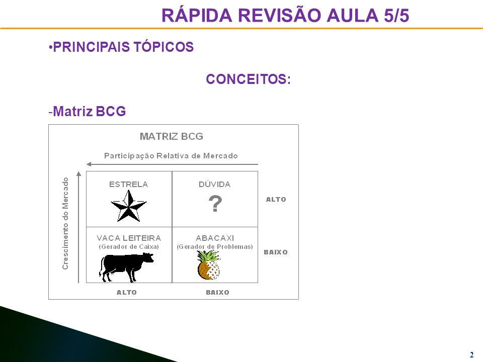 2 RÁPIDA REVISÃO AULA 5/5 PRINCIPAIS TÓPICOS CONCEITOS: -Matriz BCG