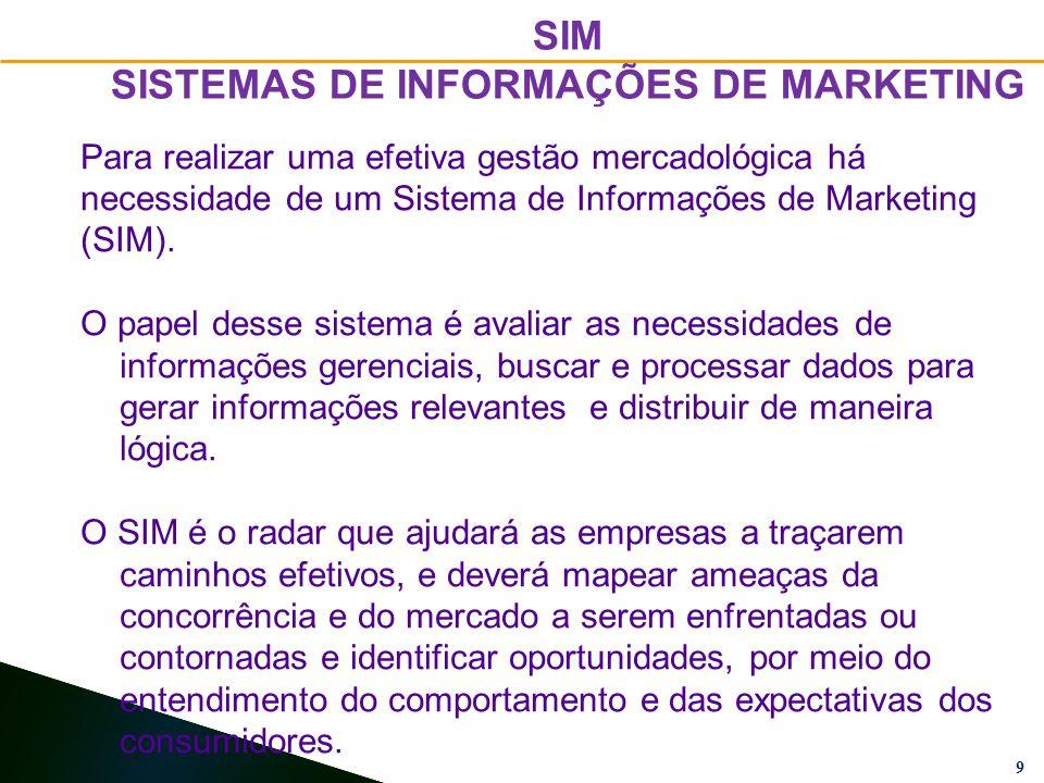 9 Para realizar uma efetiva gestão mercadológica há necessidade de um Sistema de Informações de Marketing (SIM).