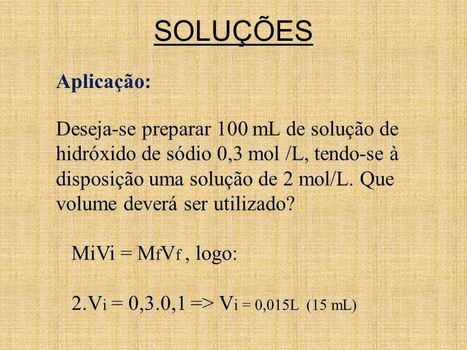 SOLUÇÕES Aplicação: Deseja-se preparar 100 mL de solução de hidróxido de sódio 0,3 mol /L, tendo-se à disposição uma solução de 2 mol/L. Que volume de