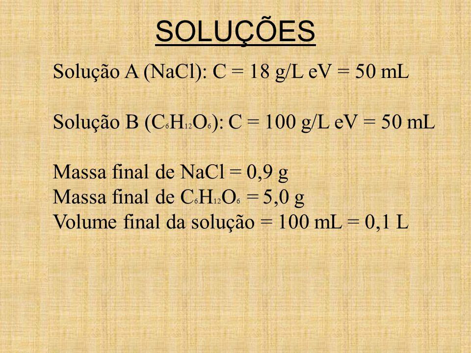 SOLUÇÕES Solução A (NaCl): C = 18 g/L eV = 50 mL Solução B (C 6 H 12 O 6 ): C = 100 g/L eV = 50 mL Massa final de NaCl = 0,9 g Massa final de C 6 H 12