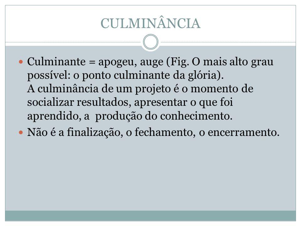 CULMINÂNCIA Culminante = apogeu, auge (Fig.