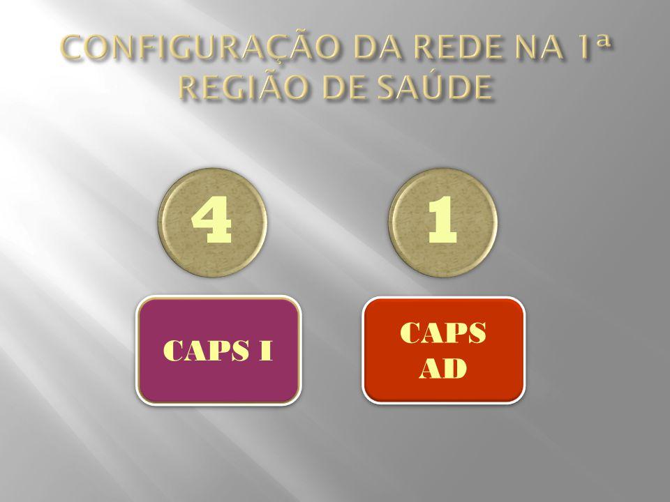 14 CAPS I CAPS AD