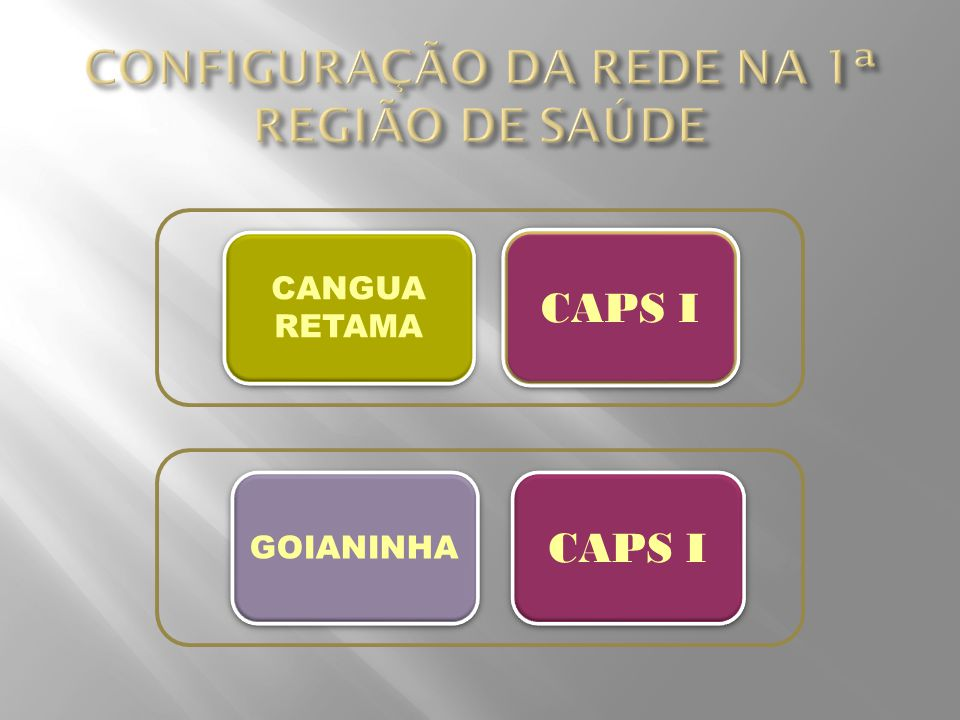 CAPS I CANGUA RETAMA CANGUA RETAMA GOIANINHA