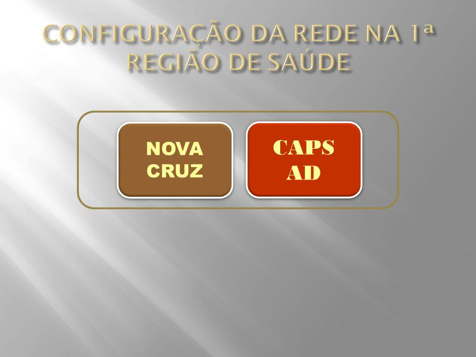NOVA CRUZ CAPS AD