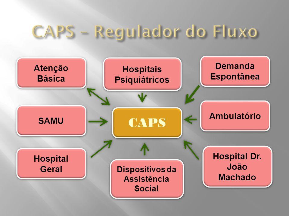 Atenção Básica SAMU Hospital Geral Hospital Dr.