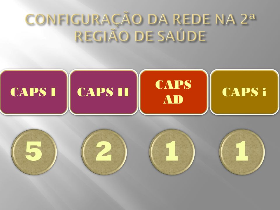 CAPS I CAPS II CAPS AD CAPS i 1125