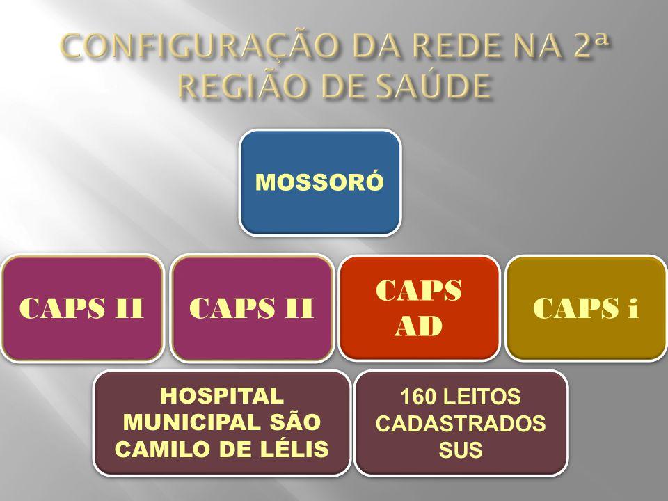 MOSSORÓ CAPS II CAPS AD CAPS i CAPS II HOSPITAL MUNICIPAL SÃO CAMILO DE LÉLIS 160 LEITOS CADASTRADOS SUS