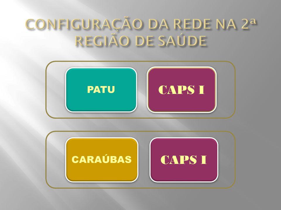 CAPS I PATU CARAÚBAS