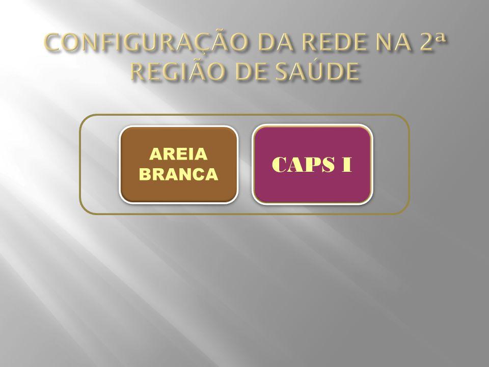 AREIA BRANCA CAPS I