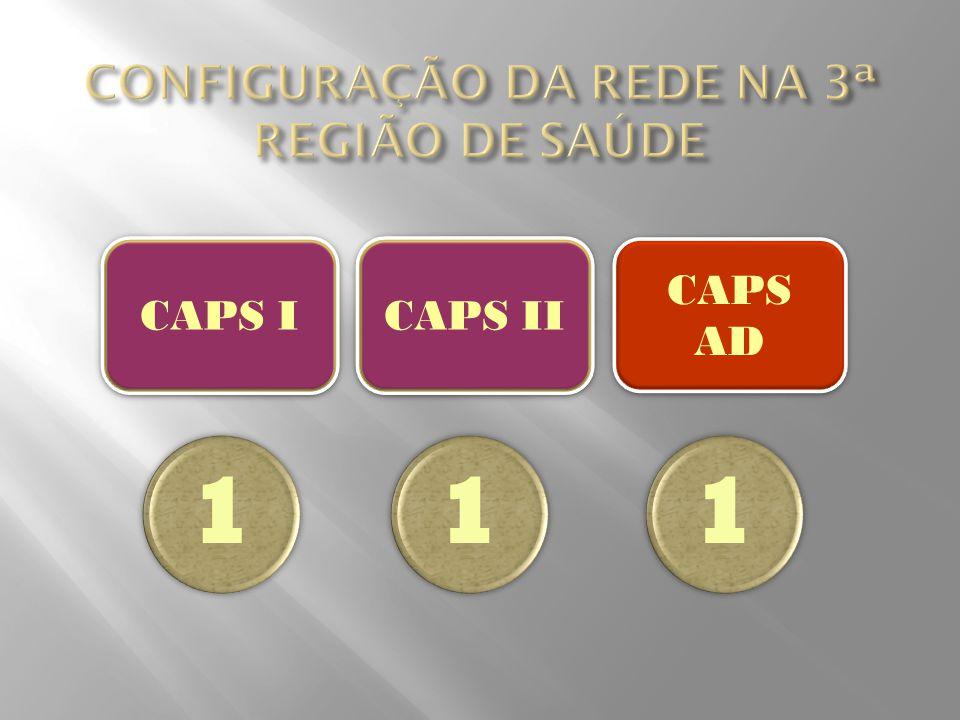 1 CAPS II 11 CAPS I CAPS AD
