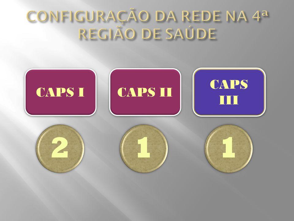 CAPS I CAPS II CAPS III 112