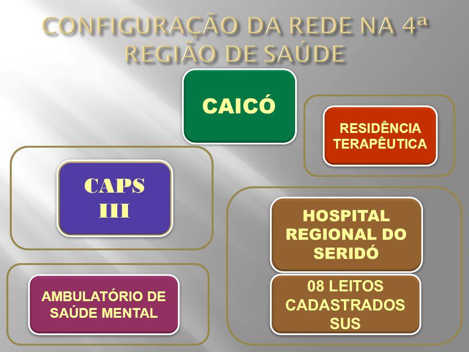 CAICÓ CAPS III RESIDÊNCIA TERAPÊUTICA HOSPITAL REGIONAL DO SERIDÓ 08 LEITOS CADASTRADOS SUS AMBULATÓRIO DE SAÚDE MENTAL