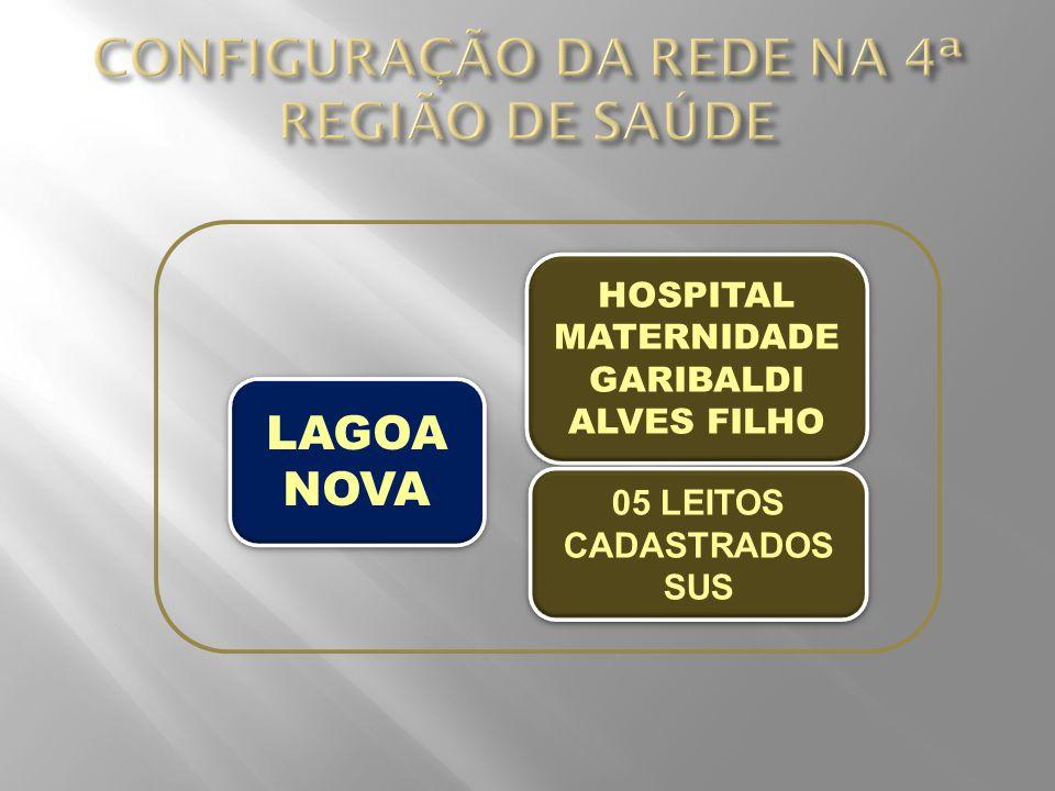 LAGOA NOVA HOSPITAL MATERNIDADE GARIBALDI ALVES FILHO 05 LEITOS CADASTRADOS SUS