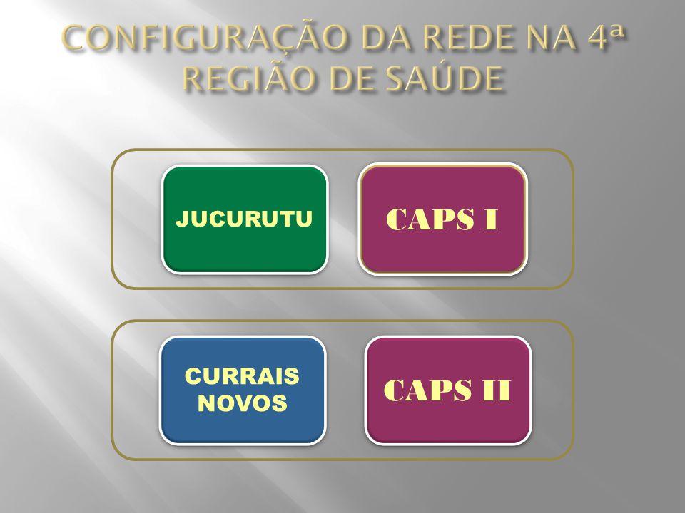 CAPS I CAPS II CURRAIS NOVOS JUCURUTU