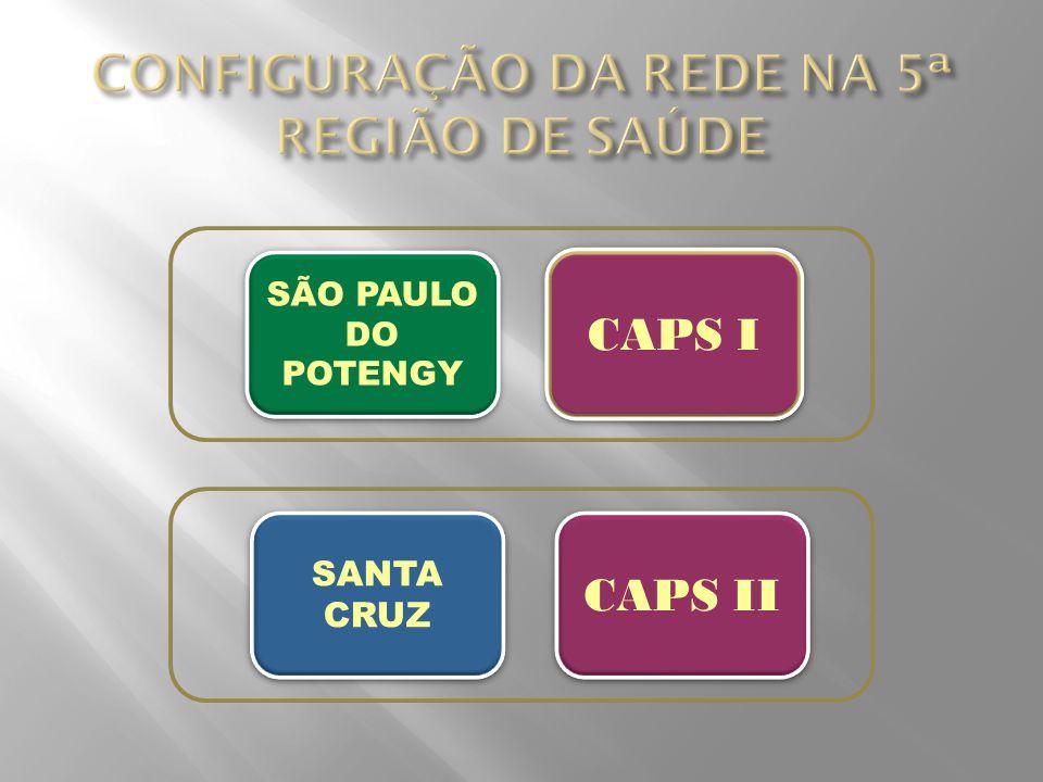 SANTA CRUZ CAPS II SÃO PAULO DO POTENGY CAPS I