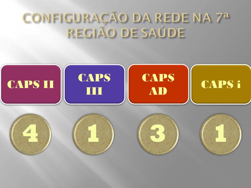 CAPS III CAPS II CAPS AD CAPS i 4 4 1 1 3 3 1 1