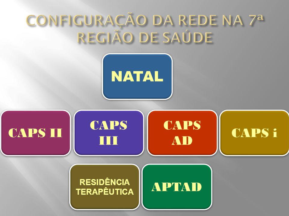 NATAL CAPS III CAPS II CAPS AD APTAD CAPS i RESIDÊNCIA TERAPÊUTICA