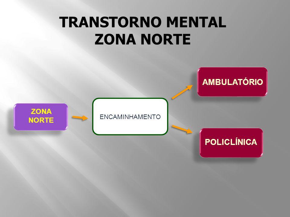ZONA NORTE AMBULATÓRIO POLICLÍNICA ENCAMINHAMENTO TRANSTORNO MENTAL ZONA NORTE