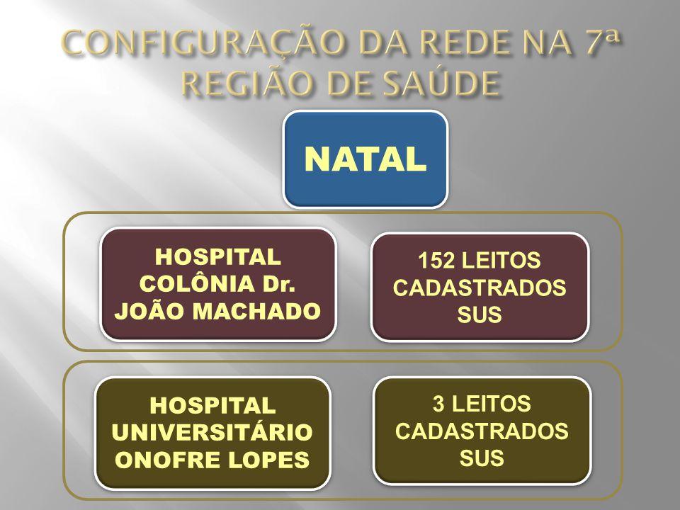 NATAL HOSPITAL UNIVERSITÁRIO ONOFRE LOPES 3 LEITOS CADASTRADOS SUS HOSPITAL COLÔNIA Dr.
